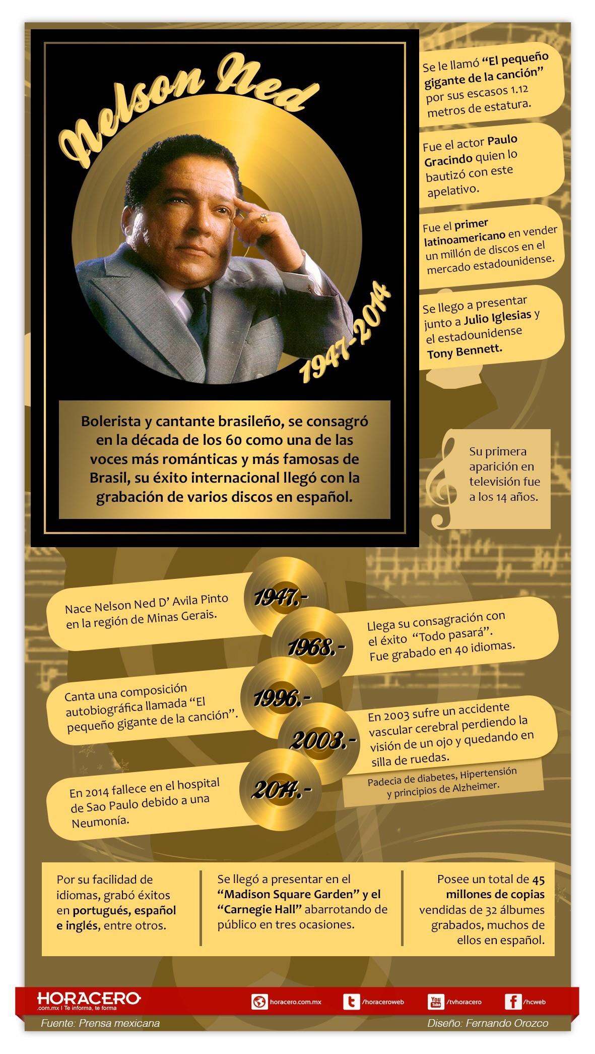 Nelson Ned D'Ávila Pinto