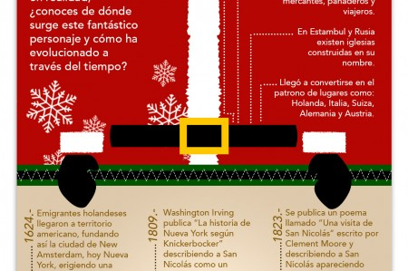 El Origen de Santa Claus, San Nicolás.