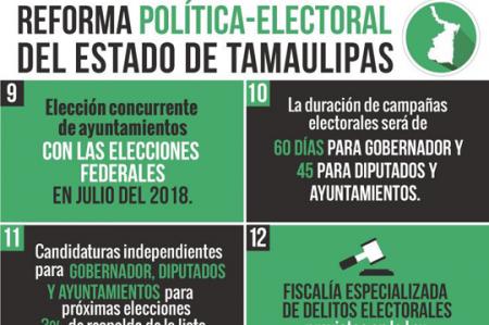 Boletas del 2016 incluirán a independientes en Tamaulipas