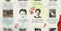 Una de los mayores exponentes mexicanos en el arte de la pintura