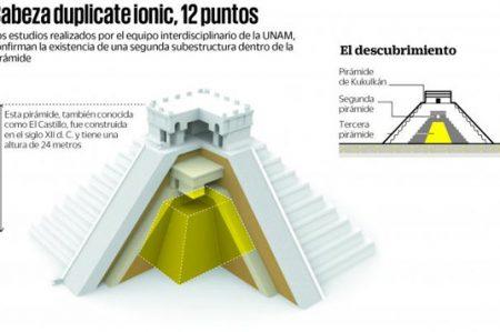 Hallan pirámide en Chichén Itzá
