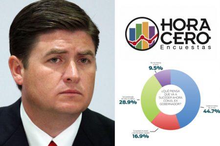 La encuesta de Hora Cero: solo el 16.9% cree que Medina será condenado