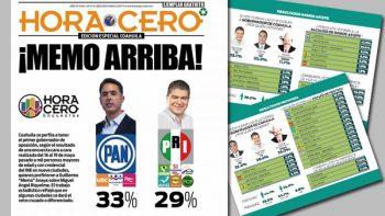 Se perfila Memo Anaya a la victoria en Coahuila