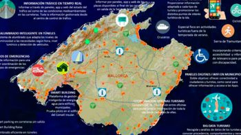 Smart Islands: viajar sin perder tu conexión a internet