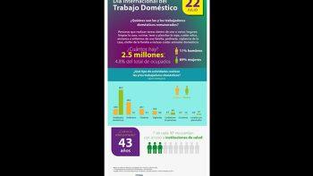 Casi dos millones y medio de mexicanos laboran en trabajo doméstico