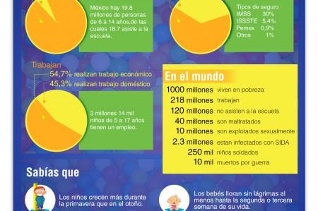 Día del niño en México, 30 de abril