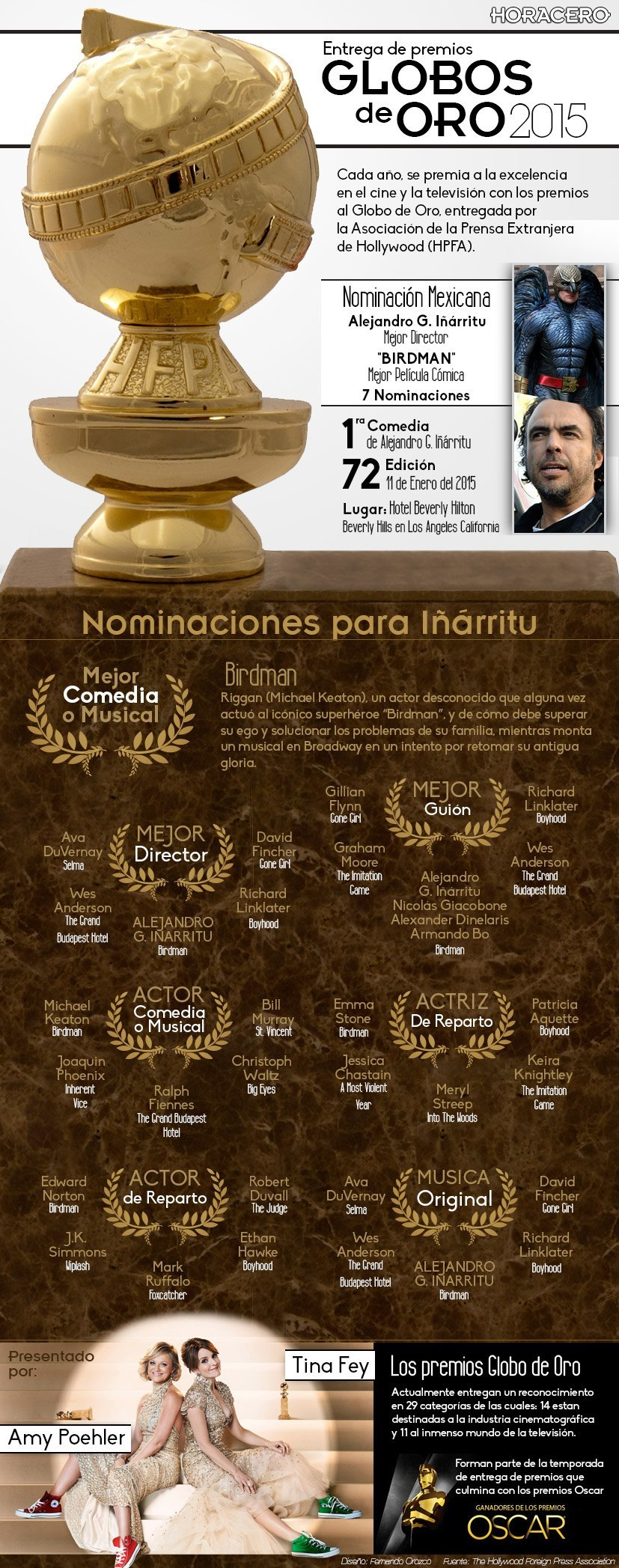 Premios 2015