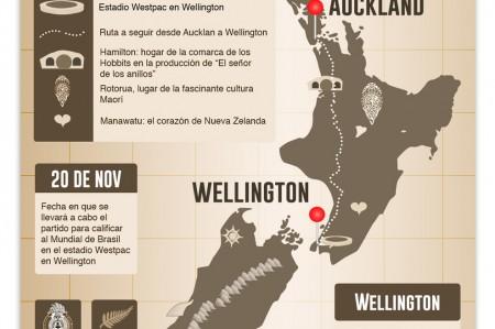 Nueva Zelanda, Al Fin del Mundo por un Boleto