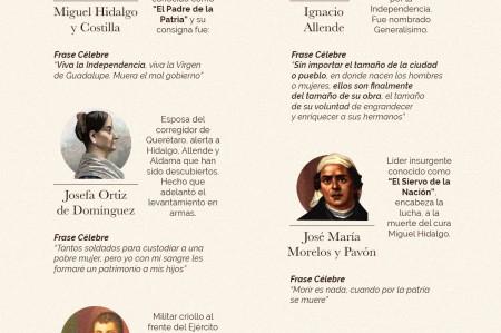 Grandes Héroes De La Independencia De México