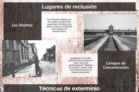 Holocausto, la 'solución final' de los nazis