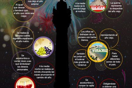 Año Nuevo,  en las celebraciones mexicanas