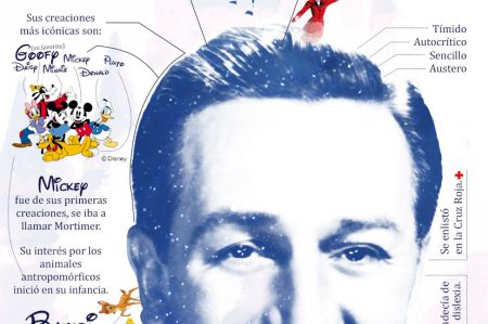 50 años sin Walt