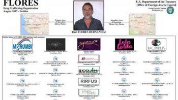 Empresas del narco ligado a Rafa Márquez y Julión Álvarez