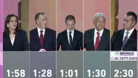 ¿Qué es verdad y qué es mentira de las acusaciones del primer debate?
