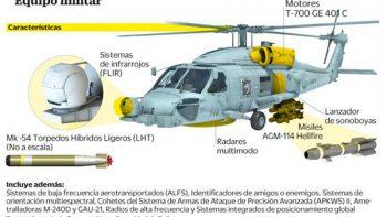 EU prevé vender ocho helicópteros a México