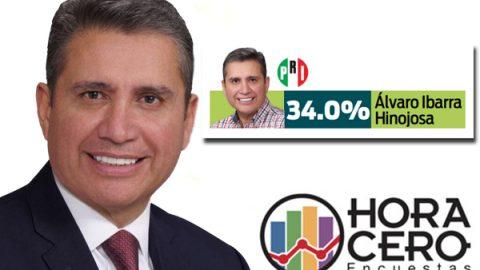 Con 13 puntos aventaja Álvaro Ibarra en Distrito 22