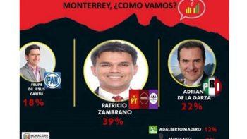 Falsean resultados de Hora Cero Encuestas en Monterrey