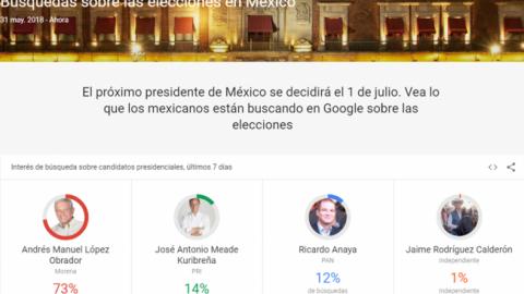 Presentan sitio Búsquedas sobre las elecciones en México de Google