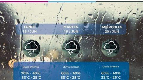 Aviso de lluvias intensas